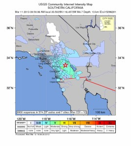 >9,000 southern Californians reported feeling Monday morning's temblor